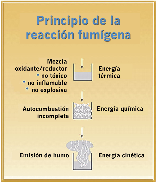 Desinfeccion_fumigena__opt.jpeg